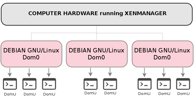 xenmanager_diagram